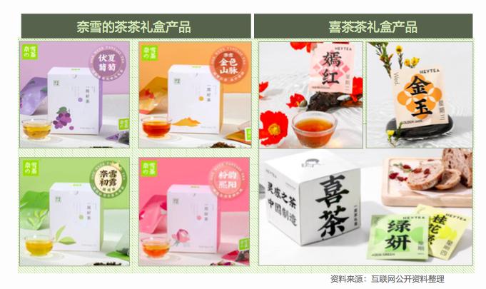 观察|加速开店,布局新零售,谁能成为新式茶饮第一股?