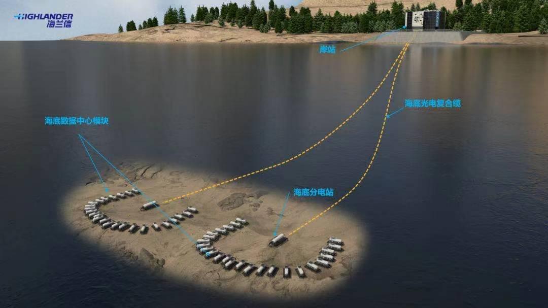 海兰信公布的海底数据中心部署场景