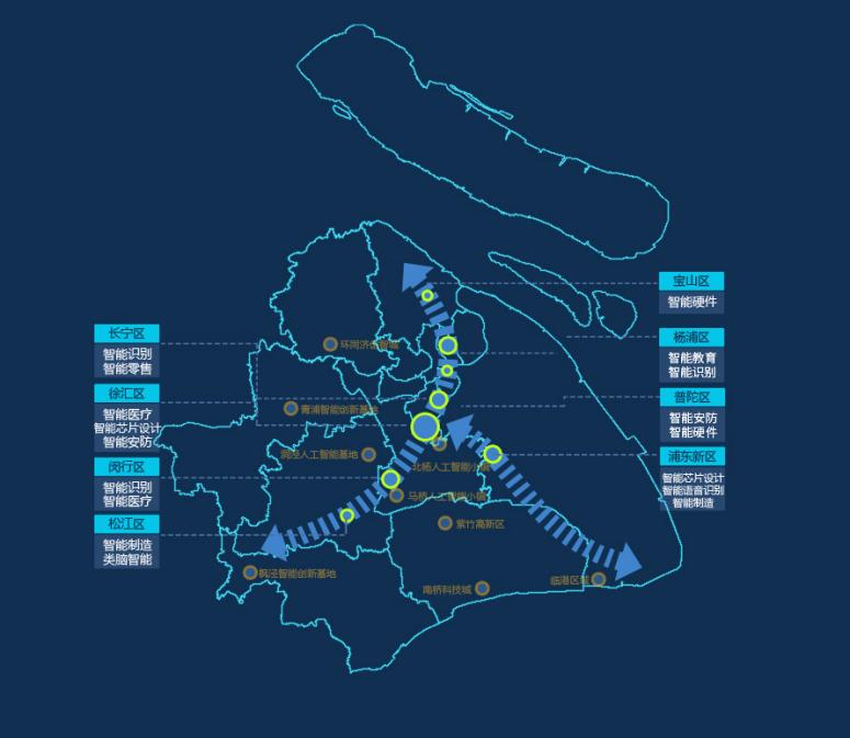 图3上海人工智能产业布局示意图资料来源:上海市产业地图