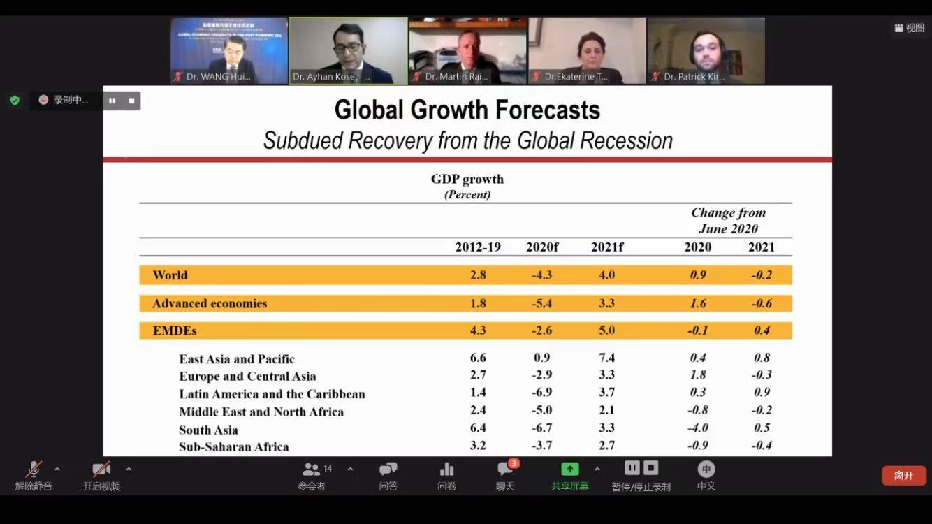 世界银行对2020及2021年全球各地区的经济增长预测