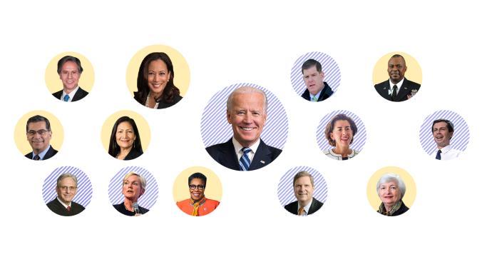 图解拜登组阁|就职典礼倒计时,谁将与他共掌白宫?