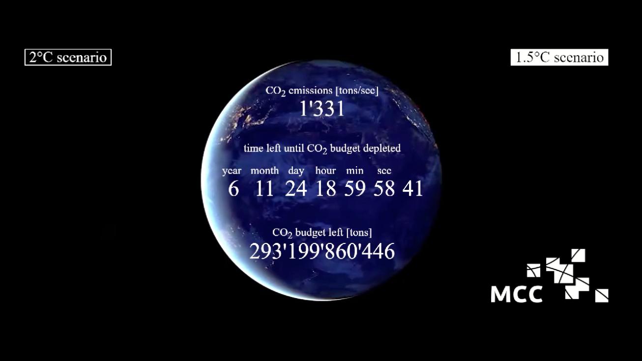 全球距离升温1.5摄氏度的时间距离 杨致远 供图