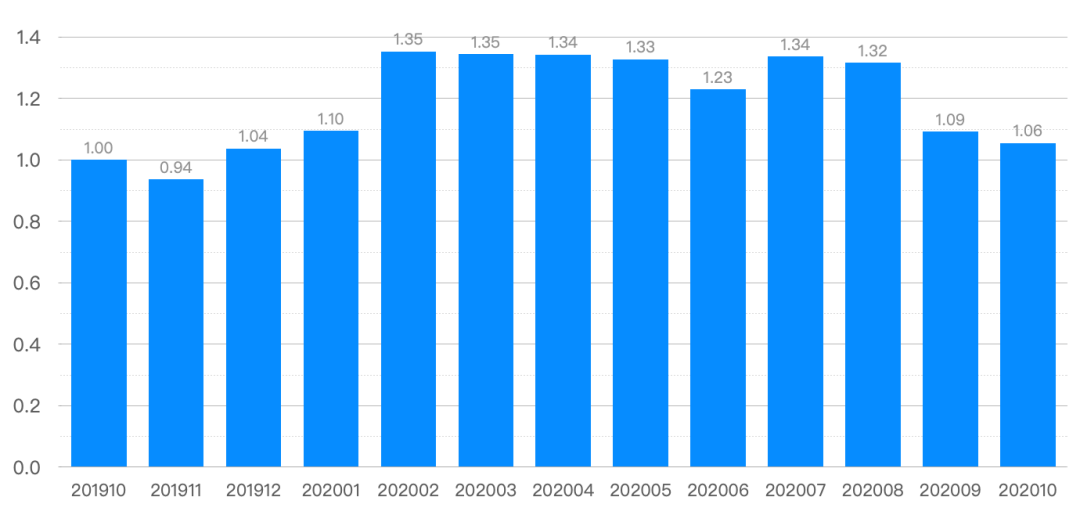 珠海人口2021总人数口_北京人口2021总人数口是多少 2021北京实际人口数