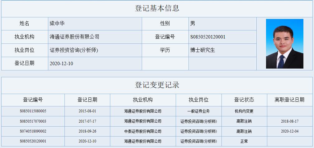 """「太原炒股配资」海通证券首席经济学家姜超确定离职:""""爱徒"""""""