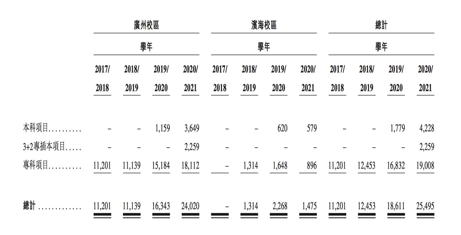 蔡徐坤微博分享过亿事情背后推手:星援App开发人员获刑五年