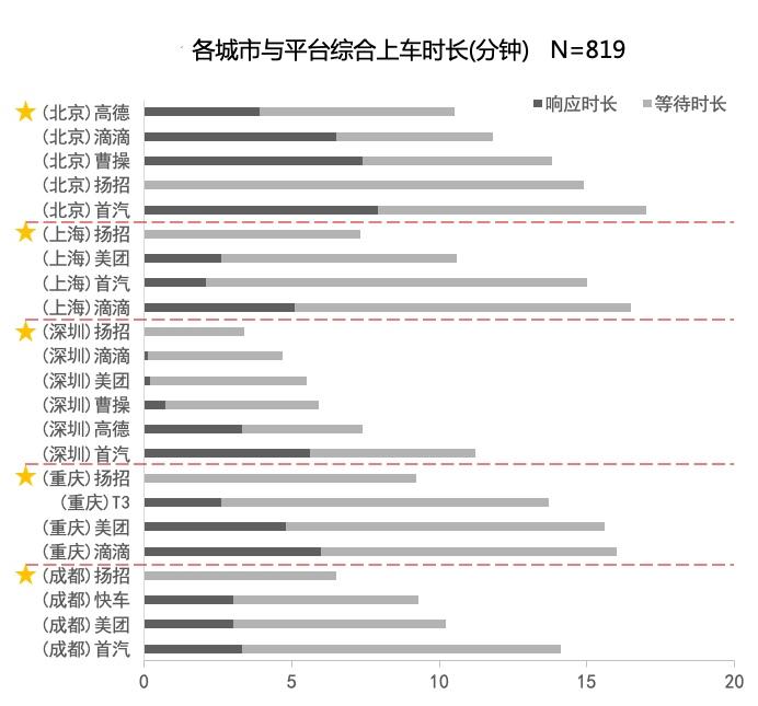 """本文圖片均來源:微信公眾號""""老孫漫話"""""""