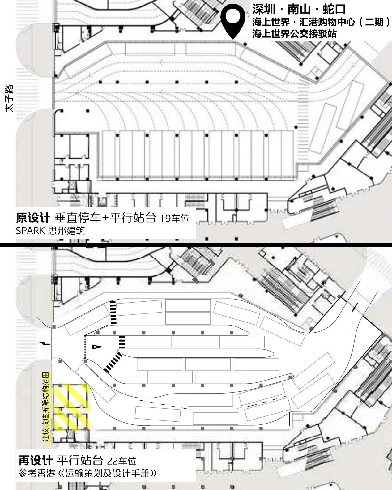 一部分配建场站在不改动柱距的情况下,可改成平行车道式站台布局,增加停车数量,但立面出入开口太小依然是卡脖子问题【平面图:思邦建筑设计咨询(上海)有限公司】。