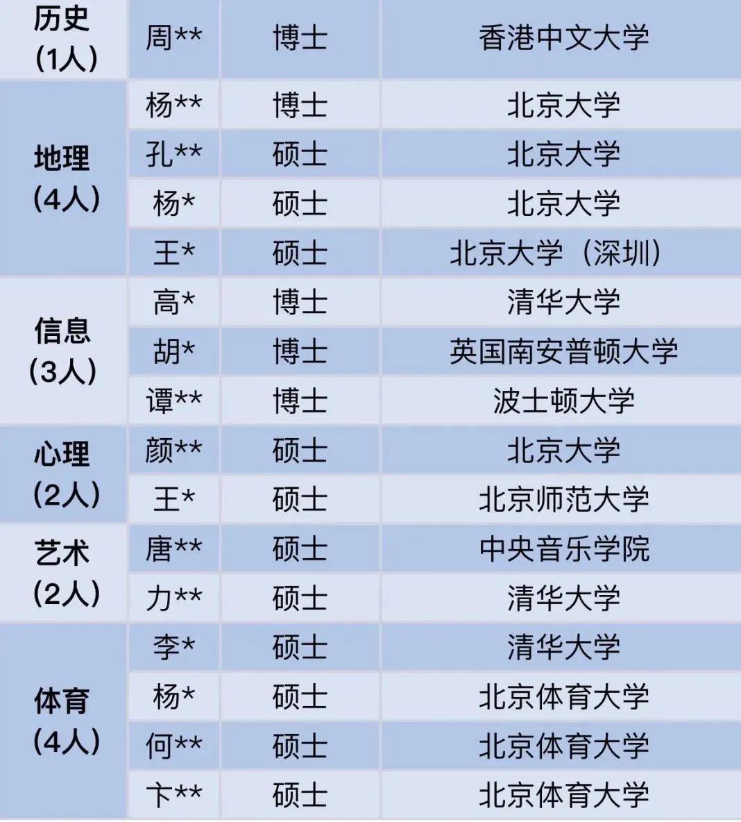 """来源:""""深圳中学""""微信公号"""