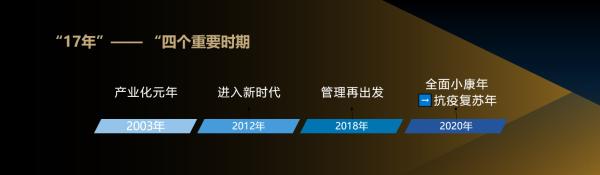 """支菲娜在2020金鸡论坛上以《信心孕育生机、创新激活未来》为题发言,提出""""17年""""概念"""