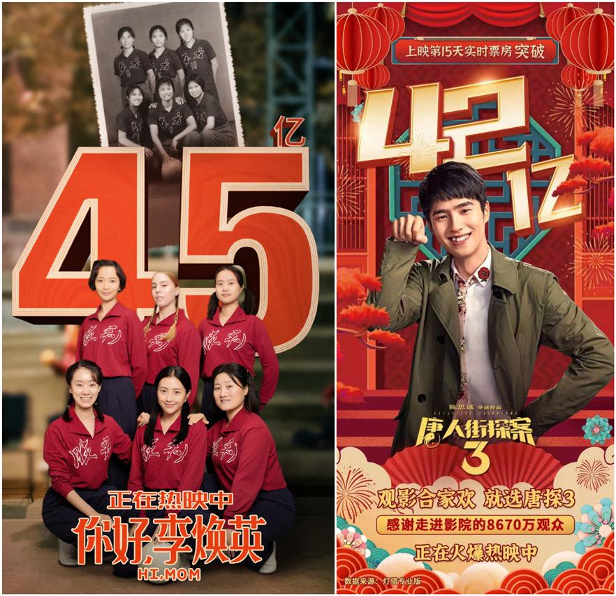 2月26日,《你好,李焕英》票房突破45亿元,《唐人街探案3》票房突破42亿元