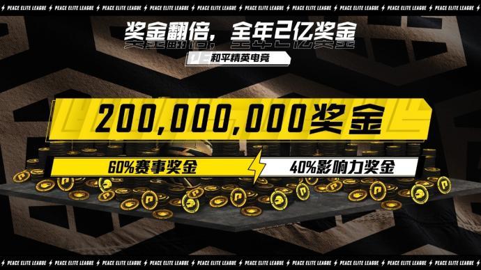 """電競""""新兵""""和平精英打出一片天,今年賽事總獎金達2億元"""