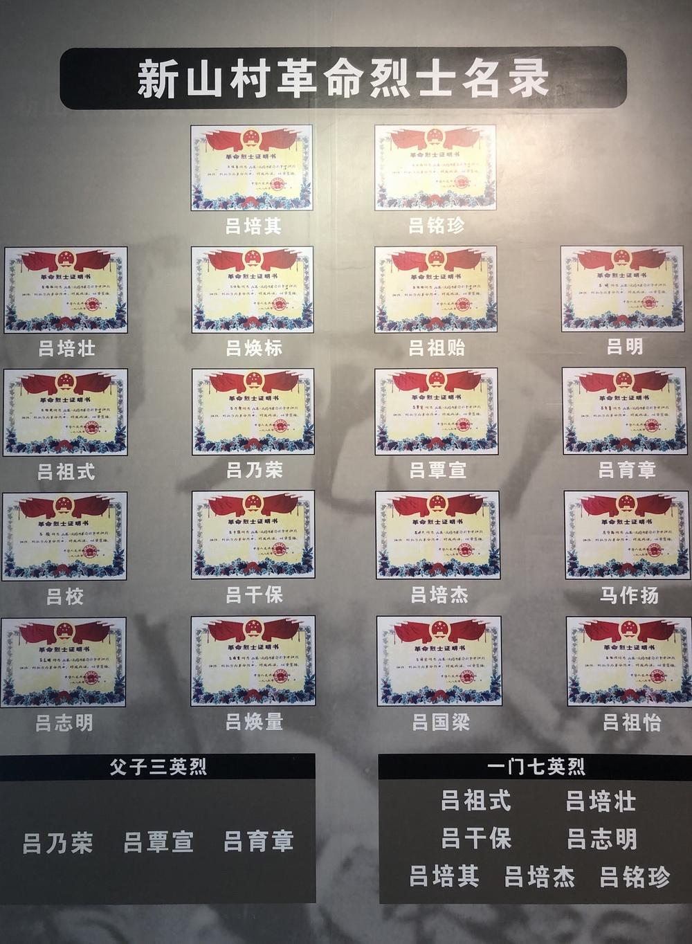 民政部门登记在册的新山村革命烈士有18名,新山村还涌现出吕培其一门七英烈、吕乃荣父子三烈士等壮烈事迹。