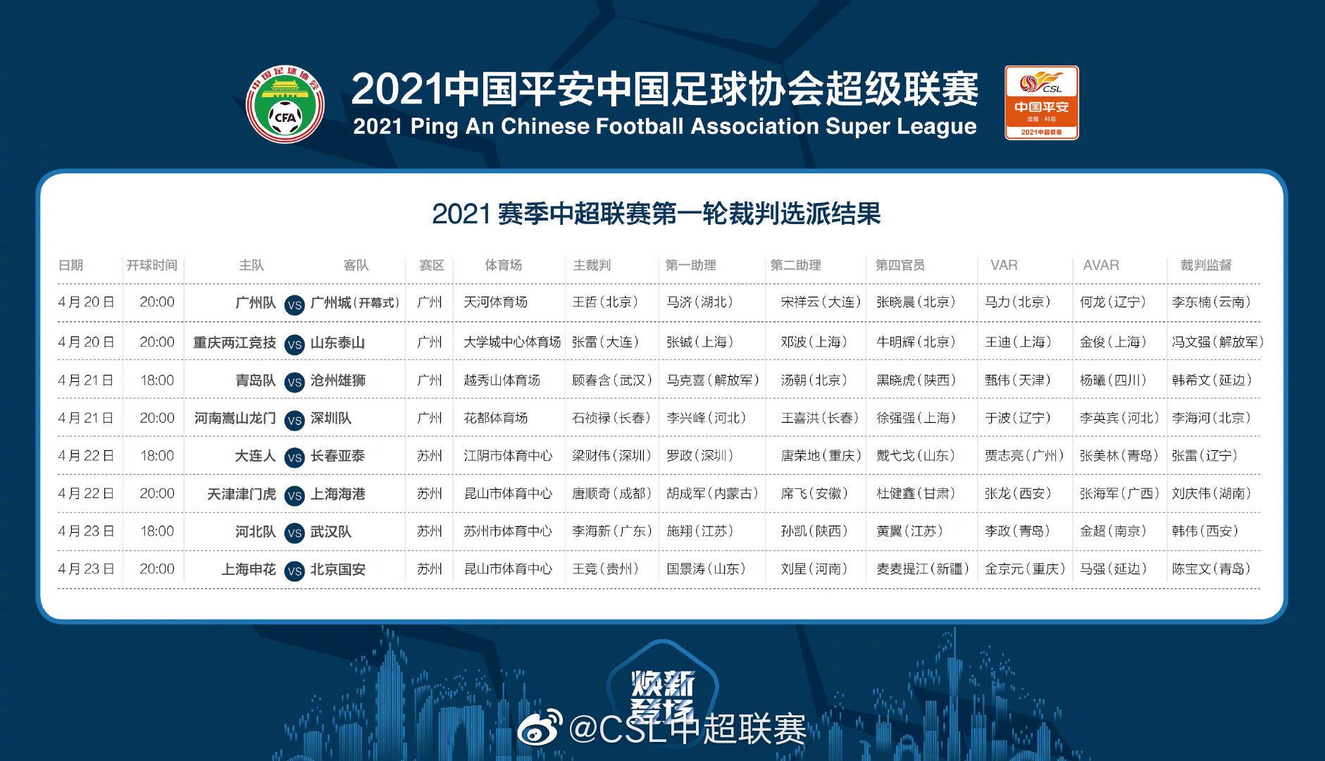 星启娱乐新闻:中超裁判信息赛前公开,足协出面调解重庆俱乐部资金问题