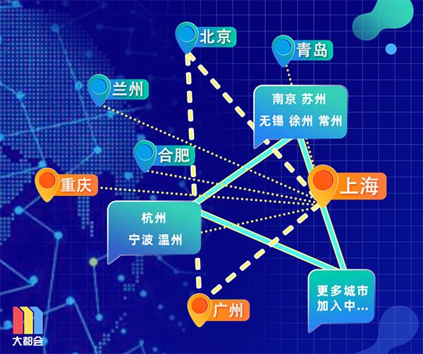 """4月22日起""""沪渝穗""""三城轨道交通乘车码实现互联互通。"""