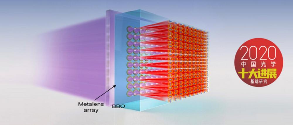 2020年中国光学十大进展揭晓,含量子纠缠光源、荧光成像