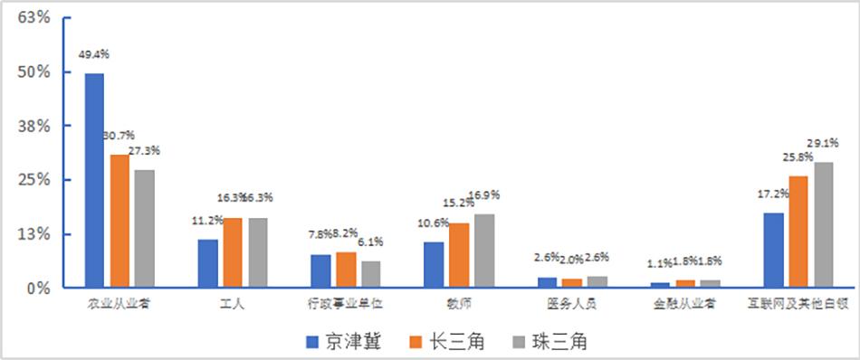 北京1920年的人口_人口普查