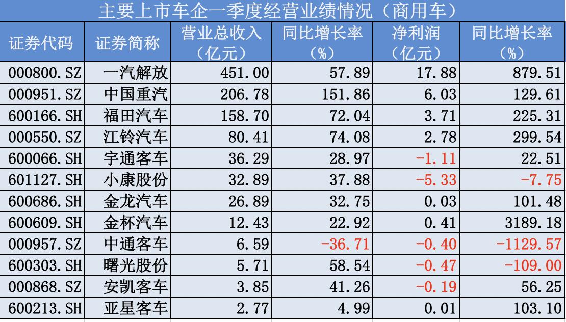 数据来源:wind 制图:澎湃新闻记者 崔珠珠