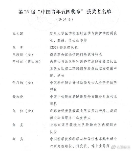必晟平台登录:第25届中国青年五四奖章评选结果揭晓
