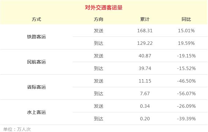 """本文图片均来自""""上海交通指挥中心""""微信公众号"""