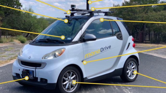 NI收购monoDrive,加速自动驾驶汽车开发