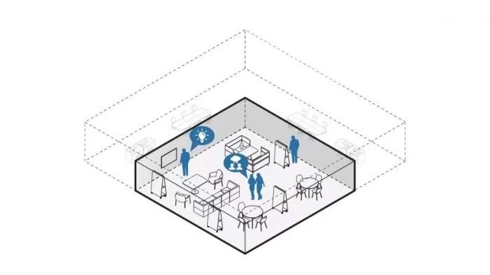 """""""文化吧""""办公空间模式,办公室仅供会面和交谈。图片来自Dezeen"""
