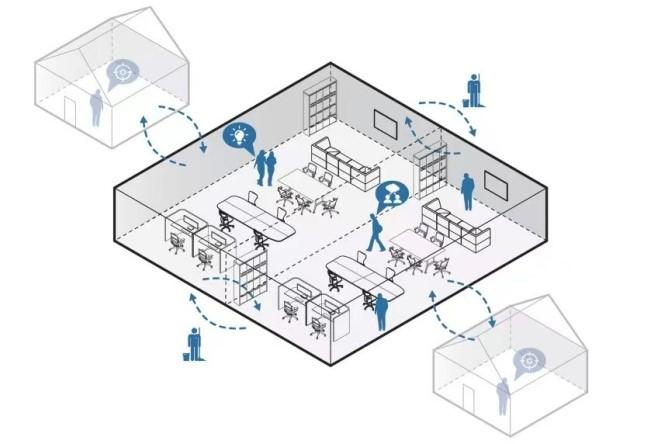 """""""出入之间""""办公空间模式,办公室提供工位和隔间,但主要为远程办公。图片来自Dezeen"""