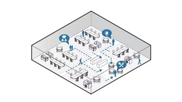 """""""集合体""""办公空间模式,与疫情之前的大开间写字楼和联合办公空间近似。图片来自Dezeen"""
