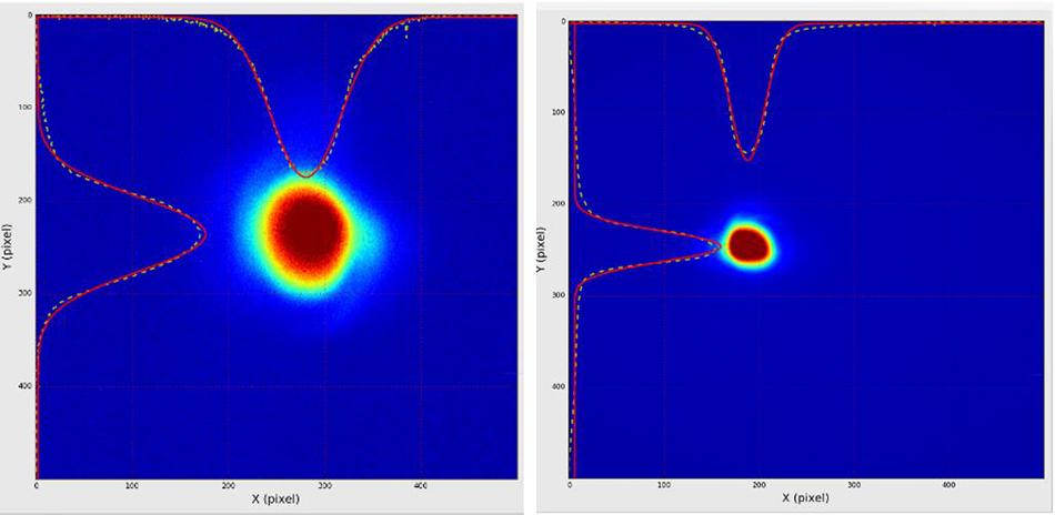 5.6纳米(左图)和2.0纳米(右图)自由电子激光光斑
