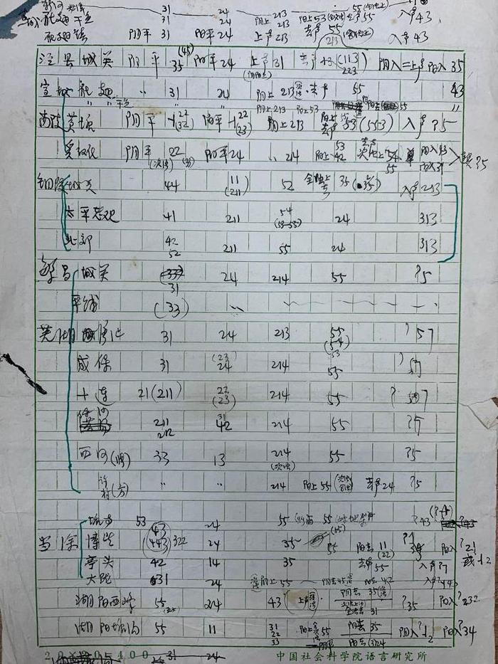 郑张尚芳先生手稿