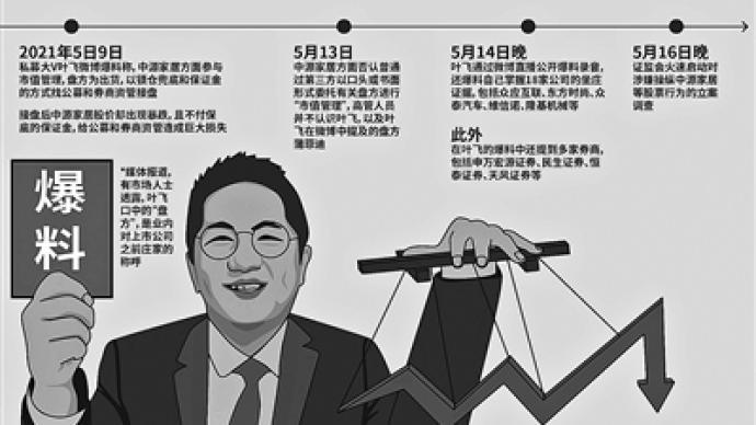"""叶飞爆料背后浮现三大疑点:做""""市值管理""""为何要看股东名册"""