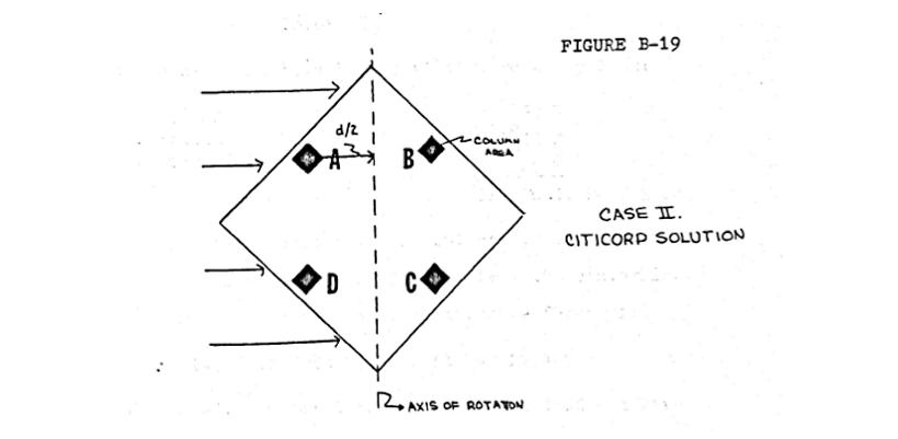 Hartley论文中对角线风的验算