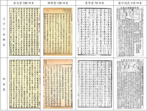 """图一 《水浒传》各本""""谷""""字写法举隅"""