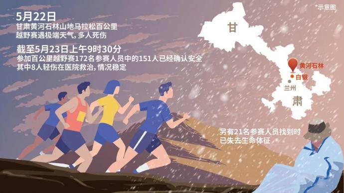 媒体:甘肃山地马拉松1000万元保险赔付金已到位
