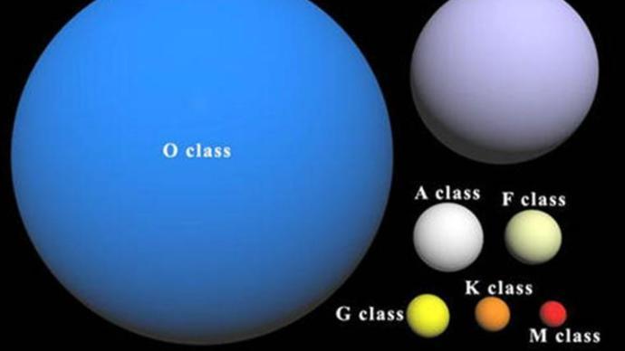 中国天文学家新发现135颗O型星