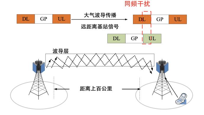 专网无线通信关键技术获上海技术发明一等奖,促进海域通信