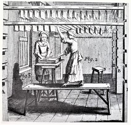 图二 造纸,干燥房 出自《大百科全书》(图一、图二来源:Louder Than Words: Ways of Seeing Women Workers in Eighteenth-century France,Texas Tech University Press,2009,p.189-190)
