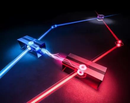 基于吸收型量子存储器实现量子中继的原理示意图。
