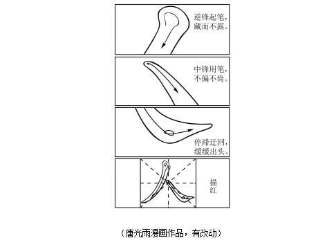 (唐光雨漫画作品,有改动)