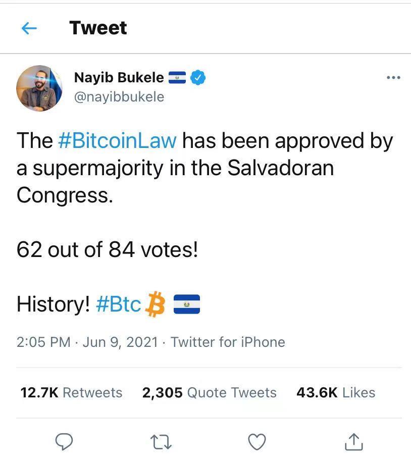 萨尔瓦多总统Nayib Bukele发推文称比特币设为法定货币的提案获得国会通过