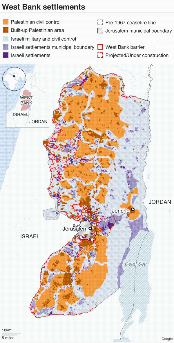 约旦河西岸的定居点