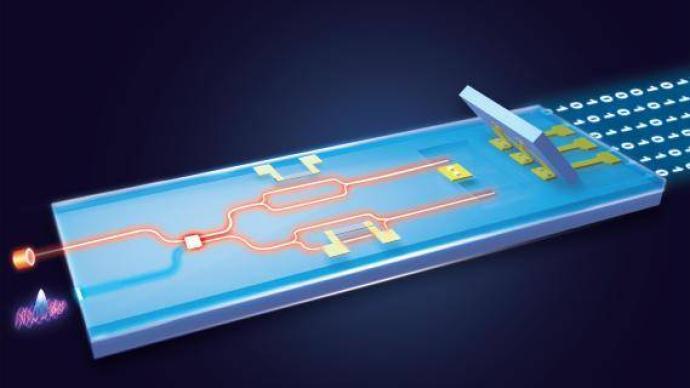 每秒产188亿个!中国科学家实现最快实时量子随机数发生器