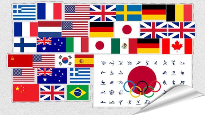 奥运手帐本|历数奥运之首