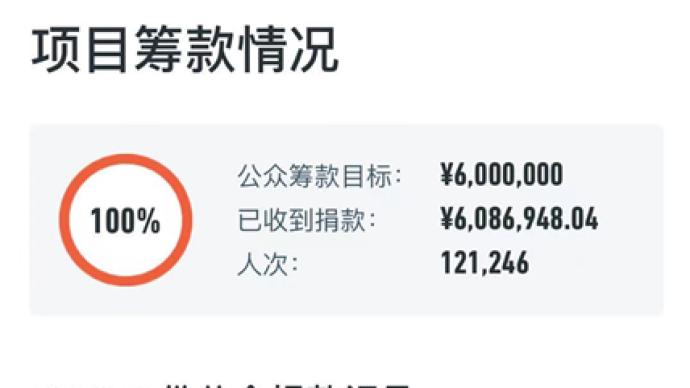 驰援河南!灾后重建项目上线两天筹满600万,12万人踊跃捐款