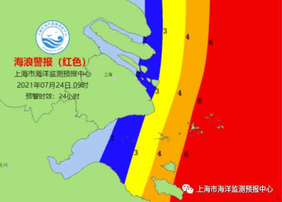 微信公众号@上海市海洋监测预报中心 图