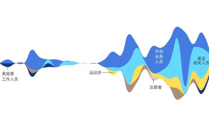 东京奥运会新冠确诊超过150例,都是谁?