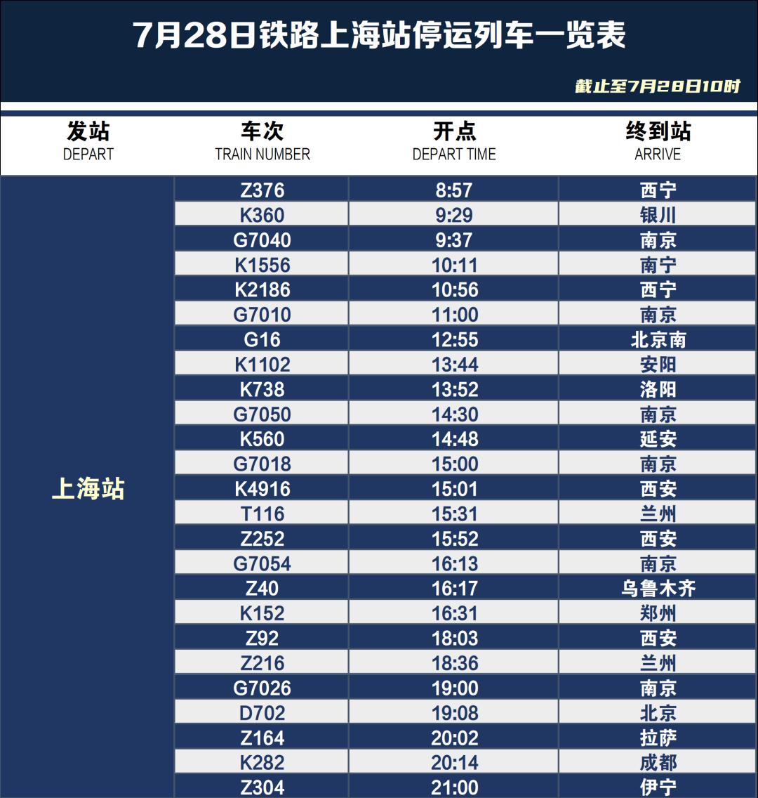 """本文图片均为 """"上海发布""""微信公号 图"""