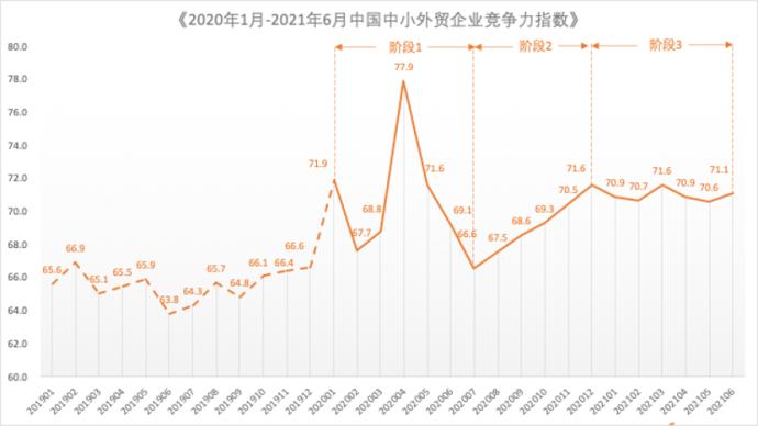 XTransfer邓国标:下半年出口向好,中小企业更乐观