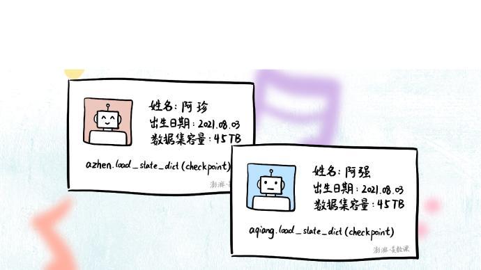 算法周刊·條漫|讓兩個機器人聊天,它們會愛上對方嗎?
