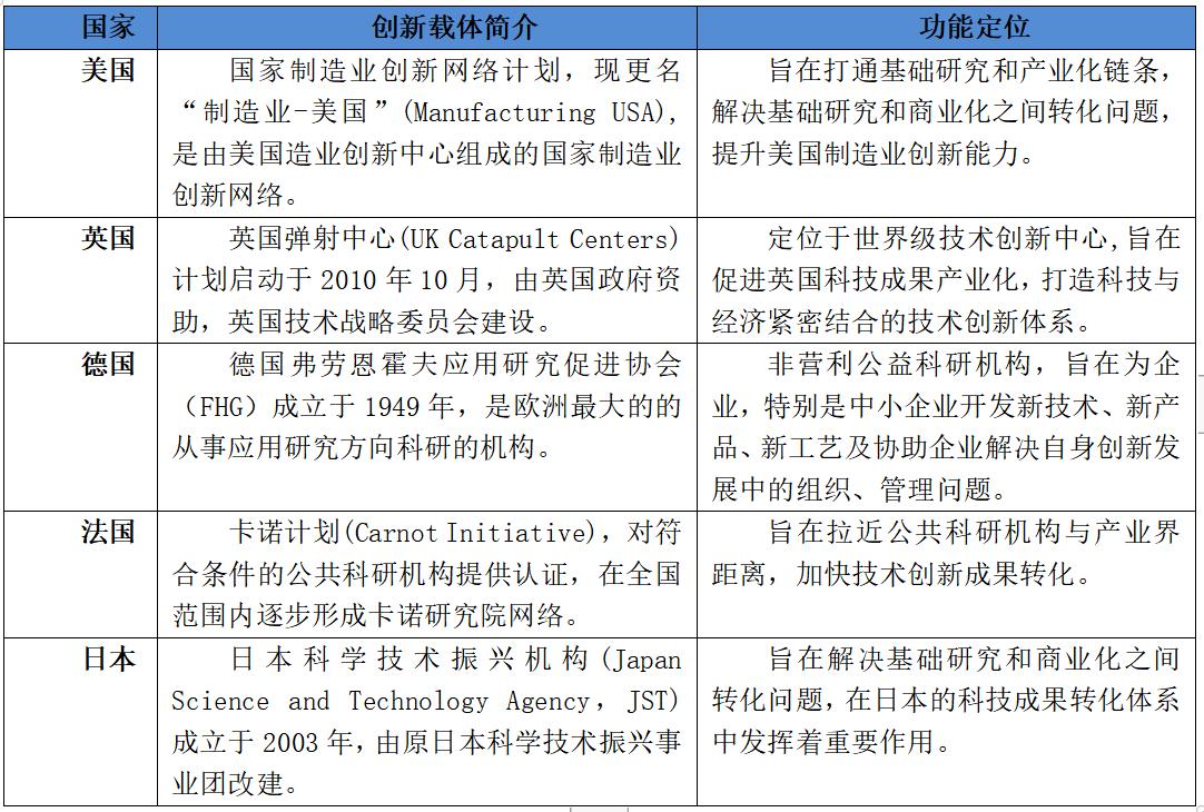 数据截至2021年8月 来源:赛迪智库整理