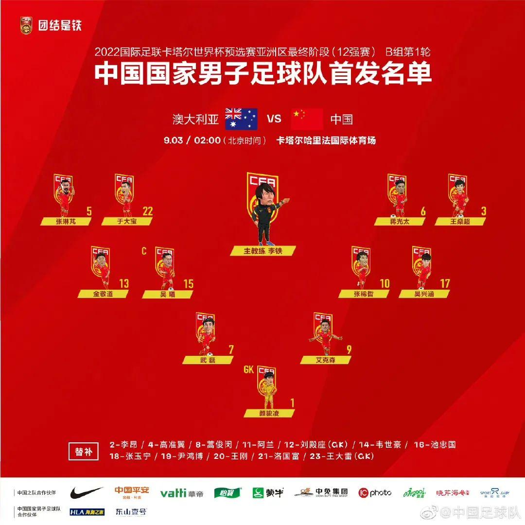 國足首發陣容。圖片來源:中國足球隊